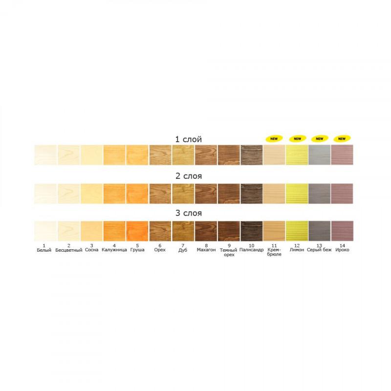 KRASULA aqua - Защитно- декоративный состав